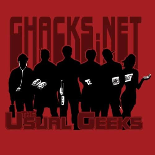 The future of Ghacks (2018)