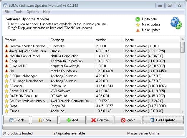 sumo software updates monitor