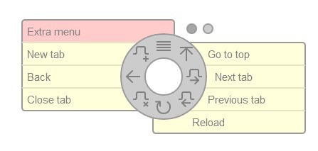 easyGestures N is a user-friendly, mouse gesture navigation extension for Firefox